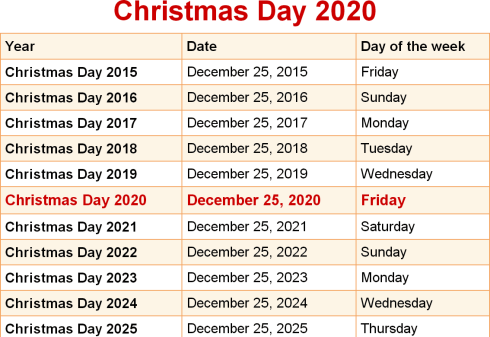 merry christmas 2020 date